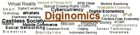 DIGINOMICS word montage